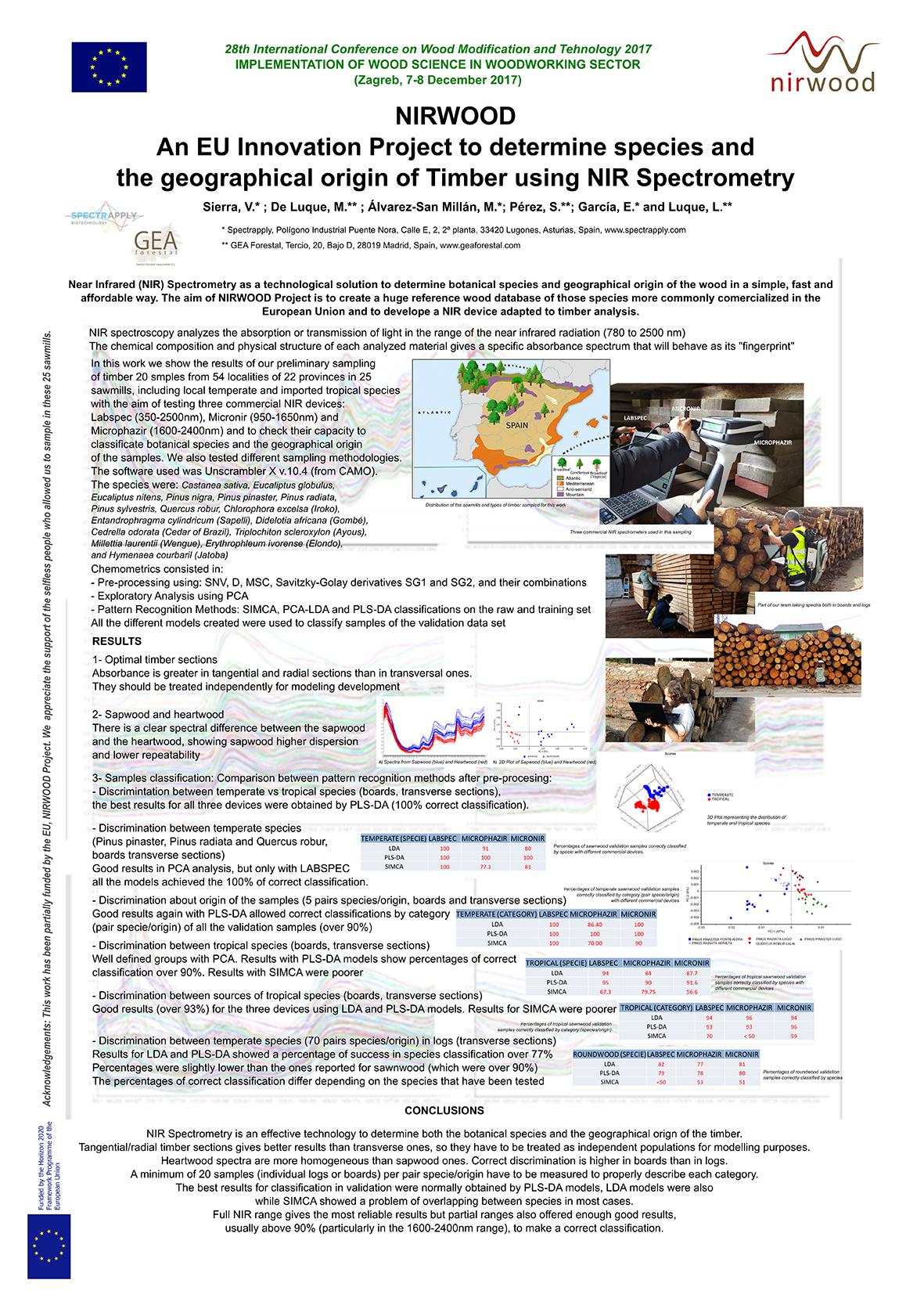 Investigación Forestal