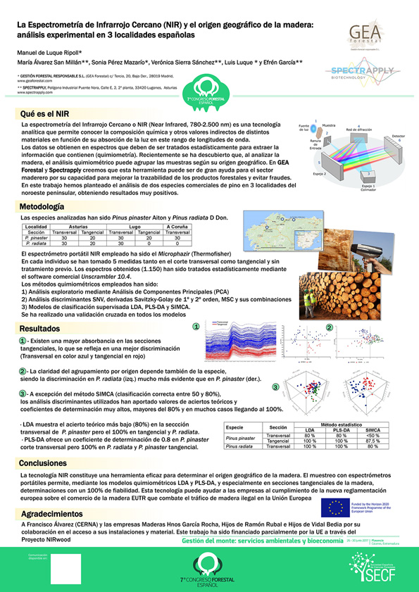 NIR sector forestal